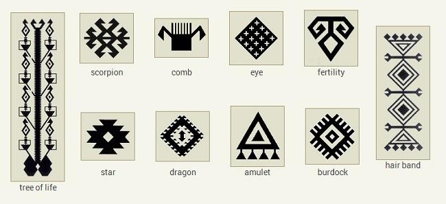 Kilim Symbols